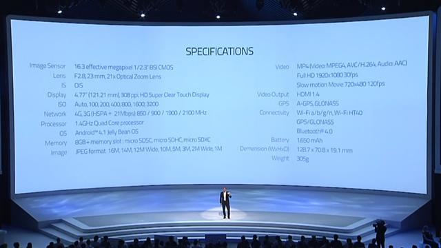 Характеристики Samsung Galaxy Camera