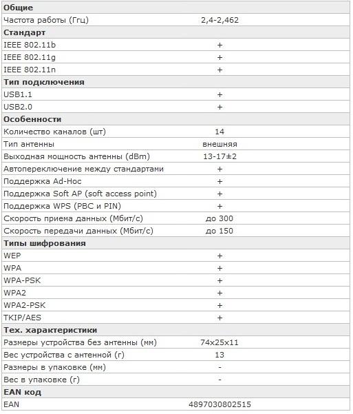 технические характеристики BBK WF01N