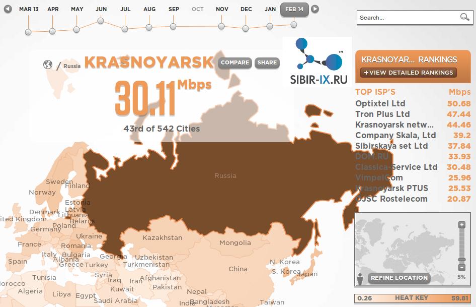 средняя скорость upload красноярск 2014