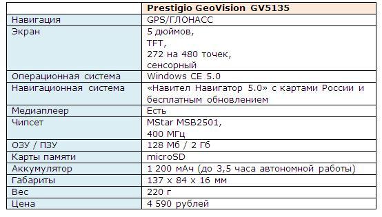 характеристики Prestigio GeoVision GV5135