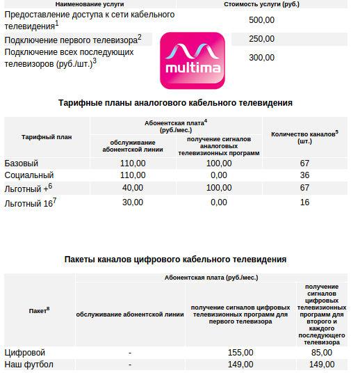 тарифы мультима тв